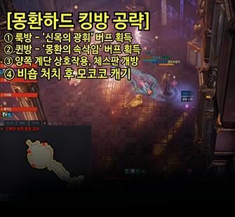 몽환의 궁전 하드 킹방 모코코, 업적 공략